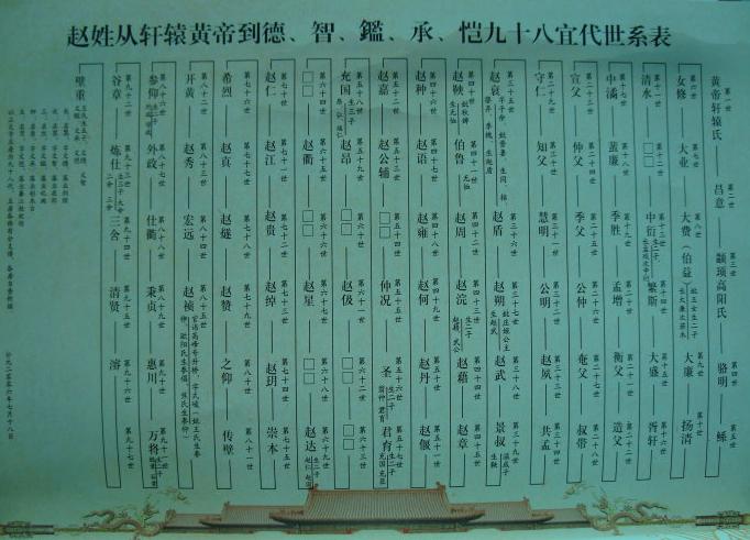 高峰支系世孙赵文建之墓修缮理事会名单.png